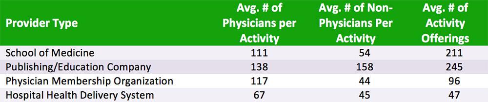 2017 Annual Report Data chart