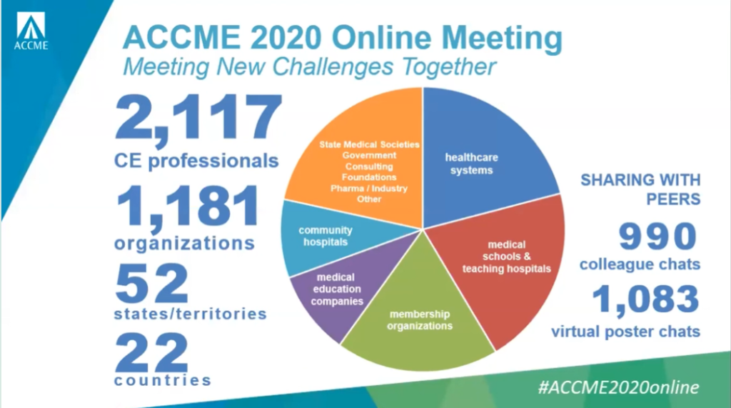 ACCME 2020 Online Meeting